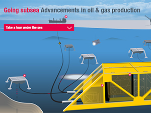 Subsea